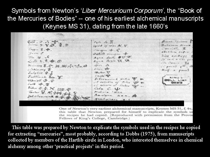 """Symbols from Newton's 'Liber Mercurioum Corporum', the """"Book of the Mercuries of Bodies"""" --"""