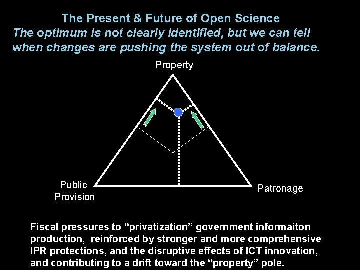 The Present & Future of Open Science The optimum is not clearly identified, but