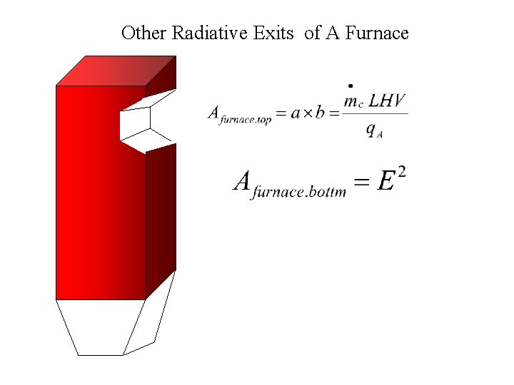 Other Radiative Exits of A Furnace