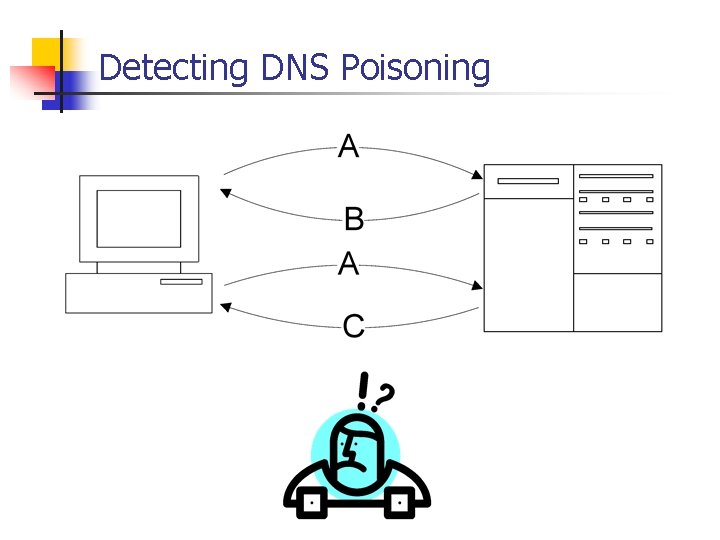 Detecting DNS Poisoning