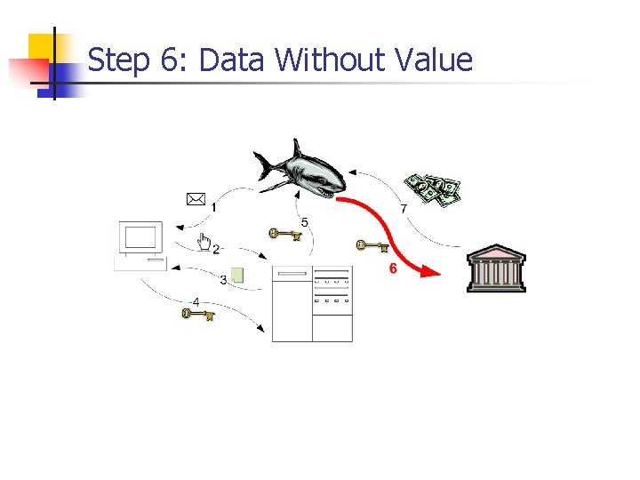 Step 6: Data Without Value