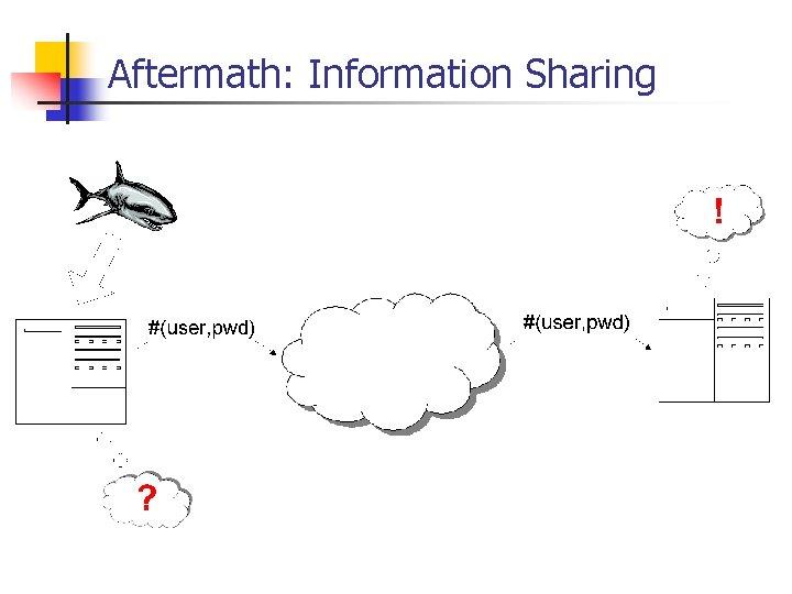 Aftermath: Information Sharing