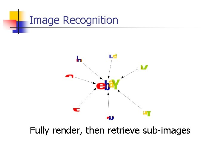 Image Recognition Fully render, then retrieve sub-images