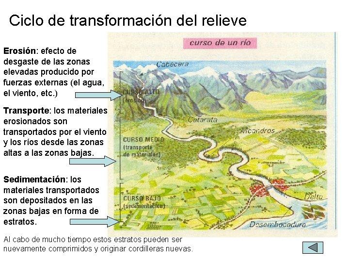 Ciclo de transformación del relieve Erosión: efecto de desgaste de las zonas elevadas producido