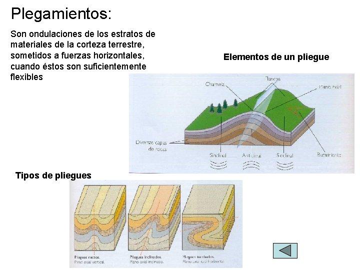 Plegamientos: Son ondulaciones de los estratos de materiales de la corteza terrestre, sometidos a