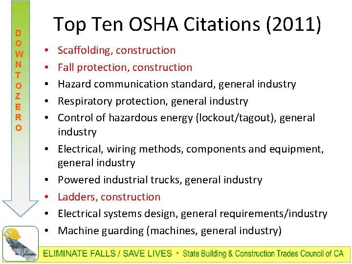 D O W N T O Z E R O Top Ten OSHA Citations