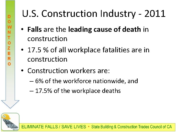 D O W N T O Z E R O U. S. Construction Industry