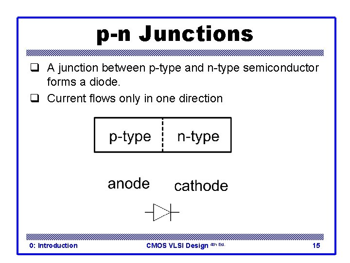 p-n Junctions q A junction between p-type and n-type semiconductor forms a diode. q