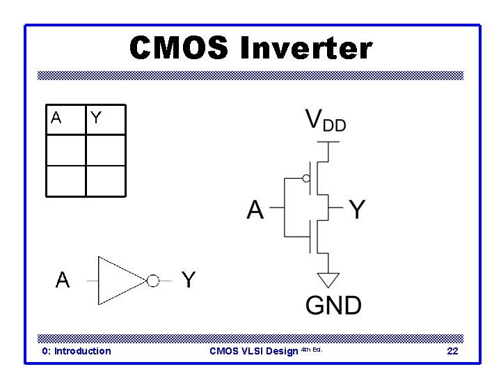 CMOS Inverter A Y 0 1 1 0 0 1 OFF ON ON OFF