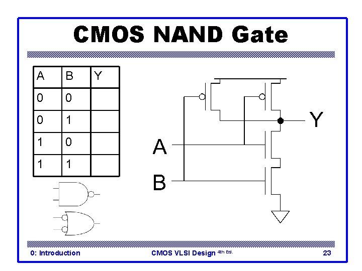 CMOS NAND Gate A B Y 0 0 1 1 1 0 0: Introduction