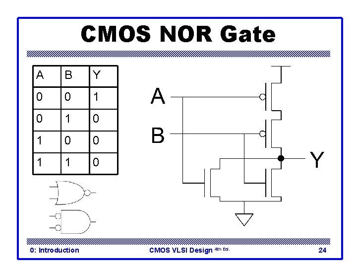 CMOS NOR Gate A B Y 0 0 1 0 1 0 0 1