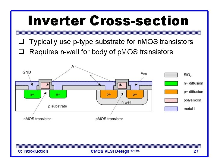Inverter Cross-section q Typically use p-type substrate for n. MOS transistors q Requires n-well