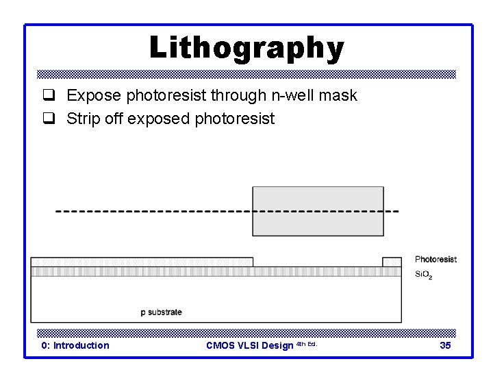 Lithography q Expose photoresist through n-well mask q Strip off exposed photoresist 0: Introduction