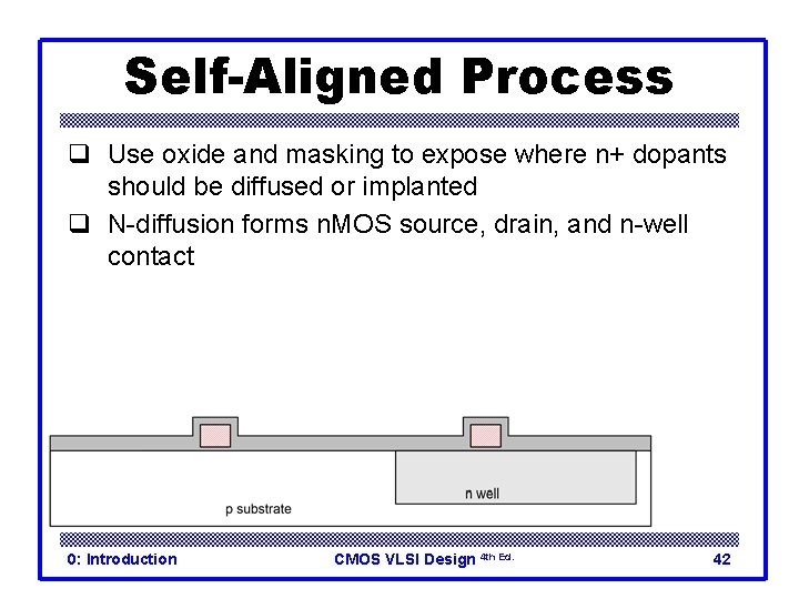 Self-Aligned Process q Use oxide and masking to expose where n+ dopants should be