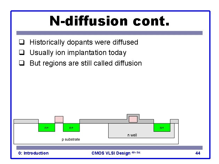 N-diffusion cont. q Historically dopants were diffused q Usually ion implantation today q But