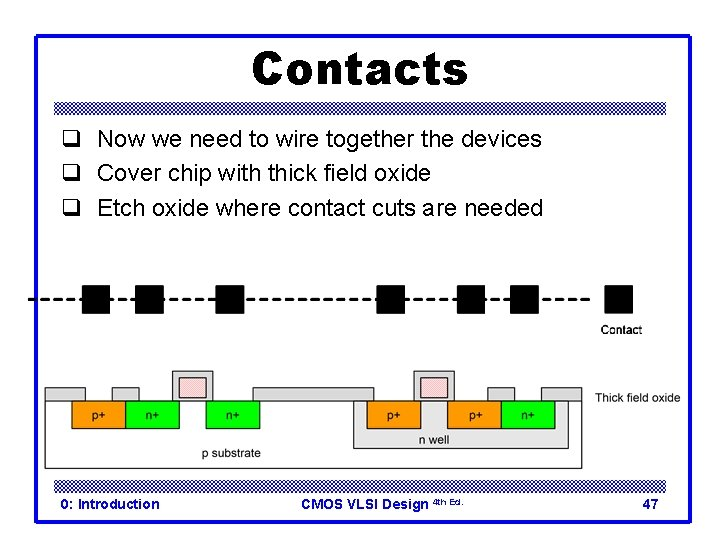 Contacts q Now we need to wire together the devices q Cover chip with