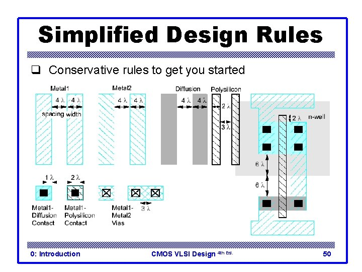 Simplified Design Rules q Conservative rules to get you started 0: Introduction CMOS VLSI