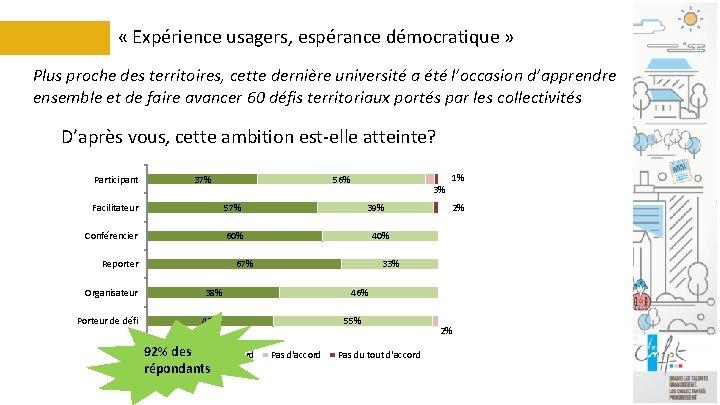 « Expérience usagers, espérance démocratique » Plus proche des territoires, cette dernière université