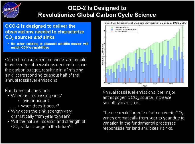 OCO-2 Is Designed to Revolutionize Global Carbon Cycle Science OCO-2 is designed to deliver