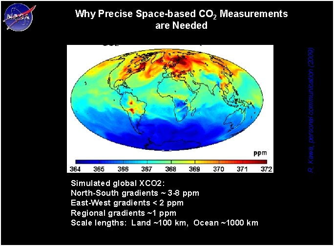 R. Kawa, personal communication (2009) Why Precise Space-based CO 2 Measurements are Needed Simulated