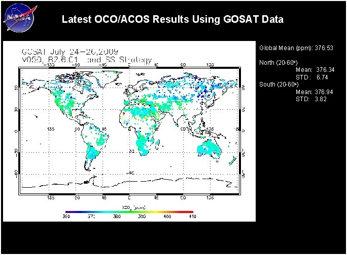 Latest OCO/ACOS Results Using GOSAT Data Global Mean (ppm): 376. 53 North (20 -60
