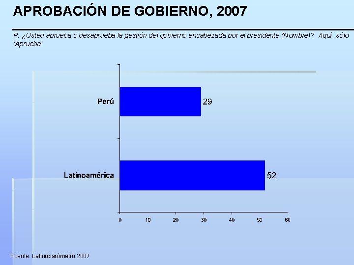 APROBACIÓN DE GOBIERNO, 2007 P. ¿Usted aprueba o desaprueba la gestión del gobierno encabezada