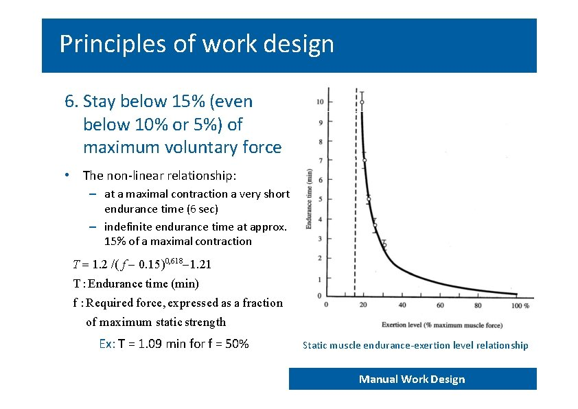 Principles of work design 6. Stay below 15% (even below 10% or 5%) of