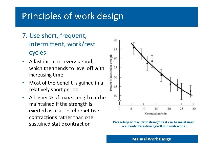 Principles of work design 7. Use short, frequent, intermittent, work/rest cycles • A fast
