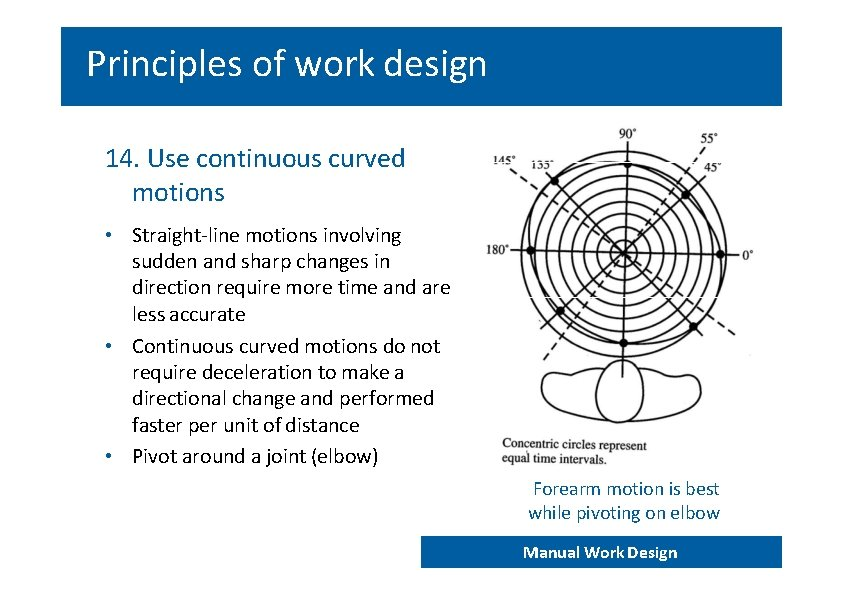Principles of work design 14. Use continuous curved motions • Straight‐line motions involving sudden