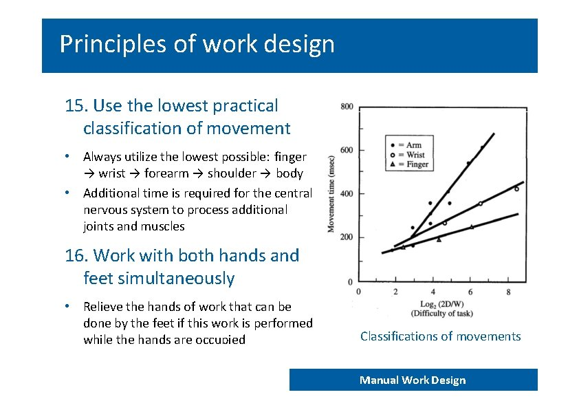 Principles of work design 15. Use the lowest practical classification of movement • Always