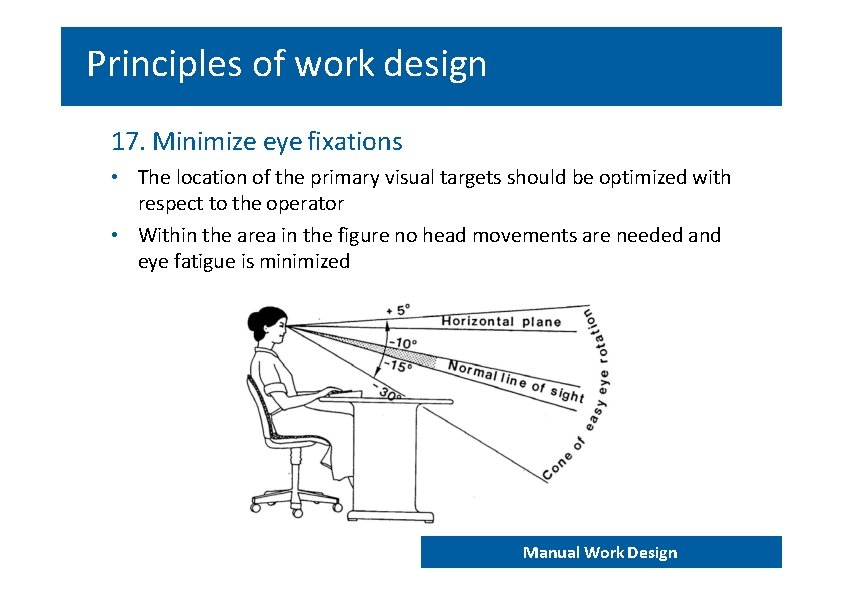 Principles of work design 17. Minimize eye fixations • The location of the primary
