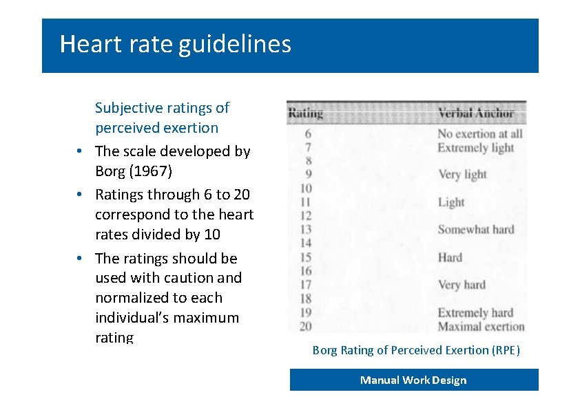 Heart rate guidelines Subjective ratings of perceived exertion • The scale developed by Borg