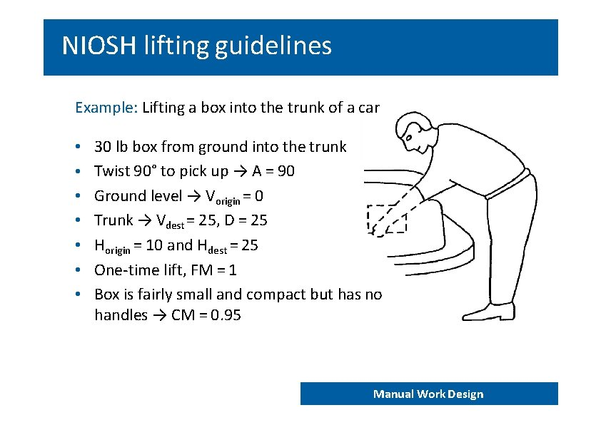 NIOSH lifting guidelines Example: Lifting a box into the trunk of a car •