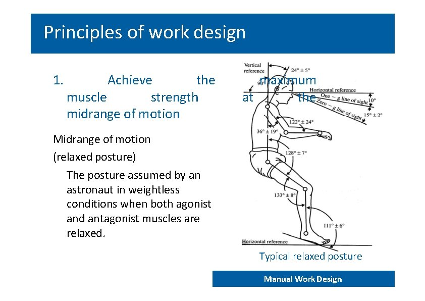 Principles of work design 1. Achieve the muscle strength midrange of motion maximum at