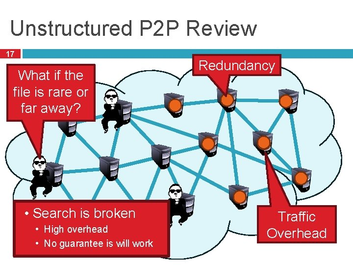 Unstructured P 2 P Review 17 What if the file is rare or far