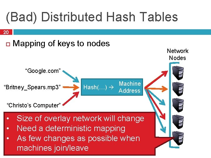 """(Bad) Distributed Hash Tables 20 Mapping of keys to nodes Network Nodes """"Google. com"""""""