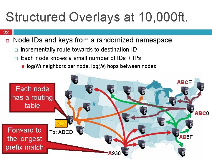 Structured Overlays at 10, 000 ft. 22 Node IDs and keys from a randomized