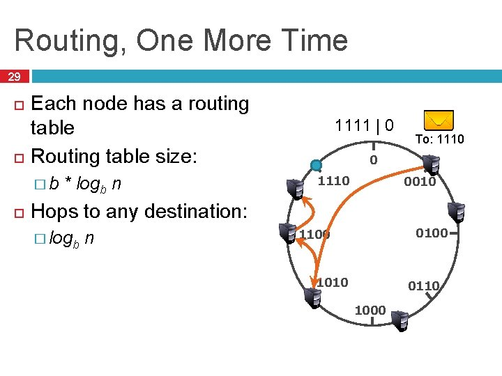 Routing, One More Time 29 Each node has a routing table Routing table size: