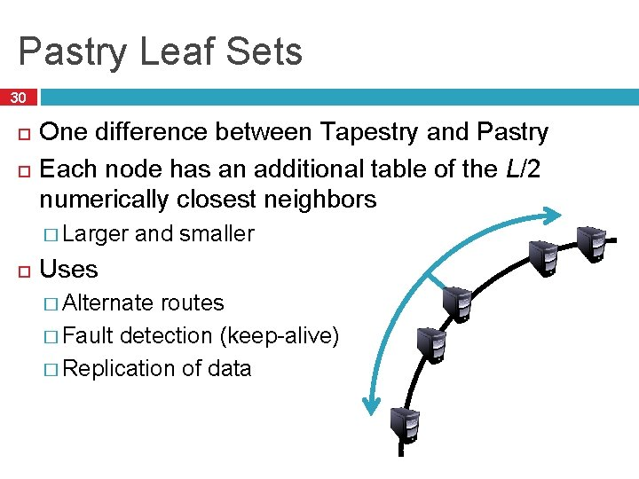 Pastry Leaf Sets 30 One difference between Tapestry and Pastry Each node has an