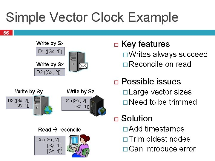 Simple Vector Clock Example 56 Write by Sx D 1 ([Sx, 1]) Key features