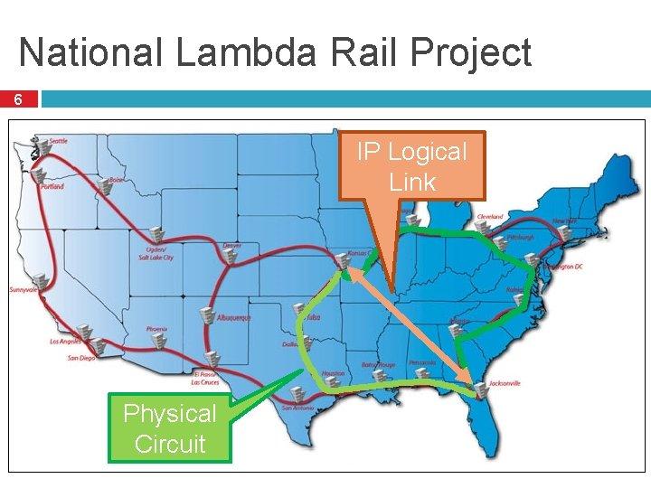 National Lambda Rail Project 6 IP Logical Link Physical Circuit