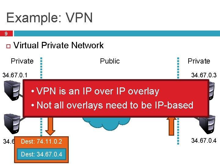 Example: VPN 9 Virtual Private Network Private 34. 67. 0. 1 Public Private 34.