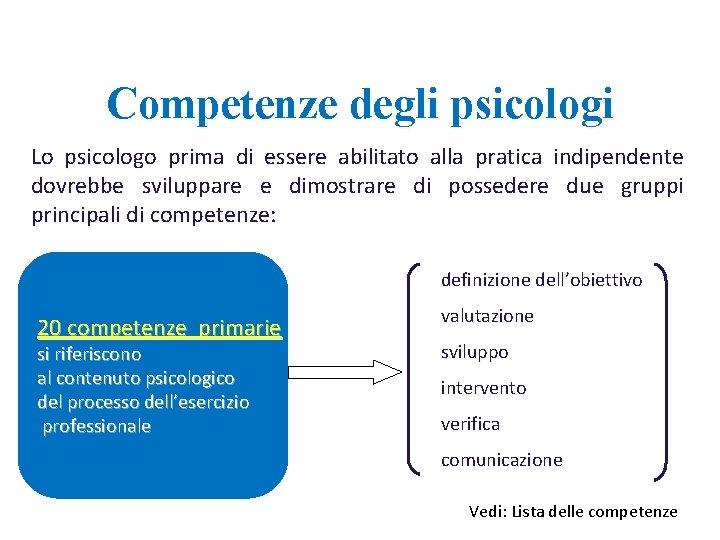 Competenze degli psicologi Lo psicologo prima di essere abilitato alla pratica indipendente dovrebbe sviluppare