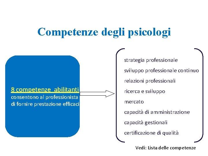 Competenze degli psicologi strategia professionale sviluppo professionale continuo relazioni professionali 8 competenze abilitanti consentono