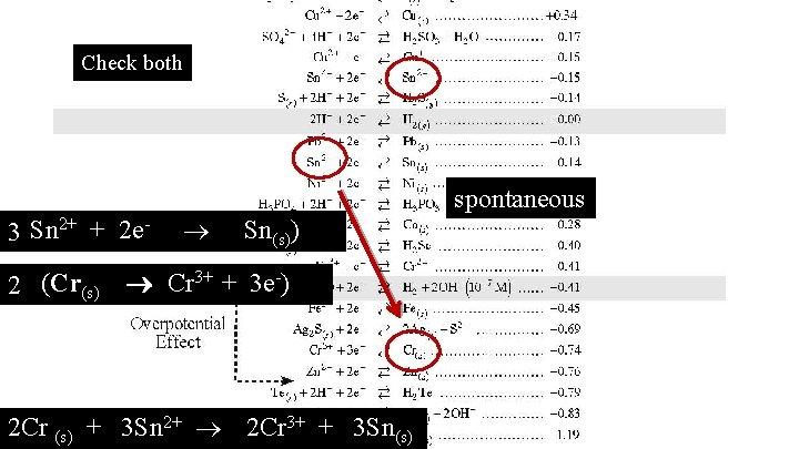 Check both spontaneous (Sn 3 2+ + 2 e- Sn(s)) 3+ + 3 e-)