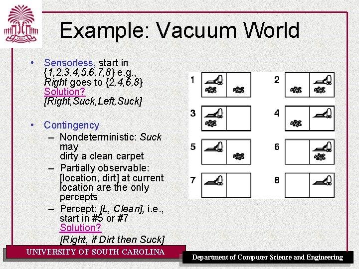 Example: Vacuum World • Sensorless, start in {1, 2, 3, 4, 5, 6, 7,