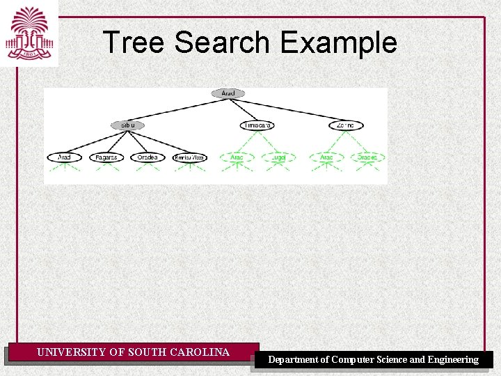 Tree Search Example UNIVERSITY OF SOUTH CAROLINA Department of Computer Science and Engineering