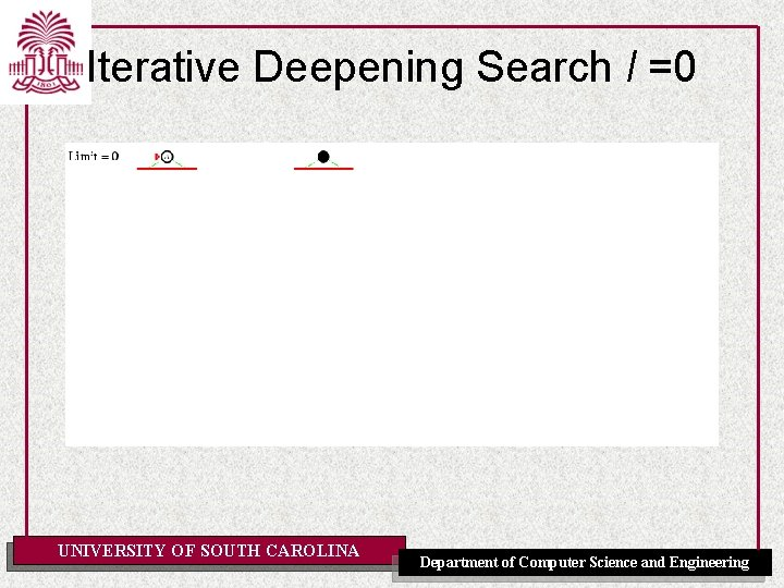 Iterative Deepening Search l =0 UNIVERSITY OF SOUTH CAROLINA Department of Computer Science and