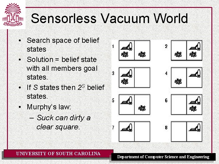 Sensorless Vacuum World • Search space of belief states • Solution = belief state