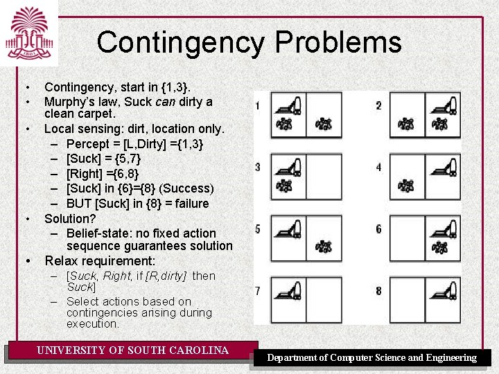 Contingency Problems • • • Contingency, start in {1, 3}. Murphy's law, Suck can